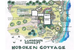 2HobokenCottages